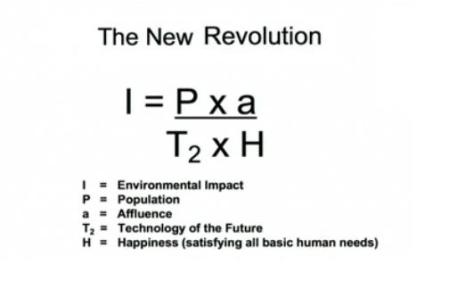 The New Revolution, Sustainability of Business