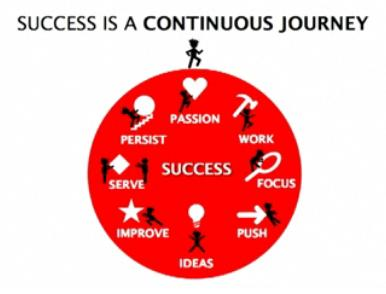 Success Continuous Journey