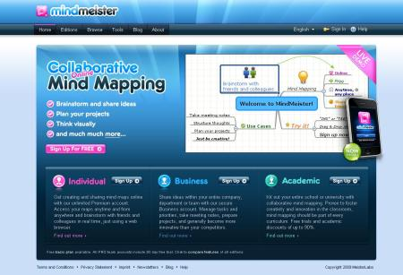 Collaborative Mind Mapping